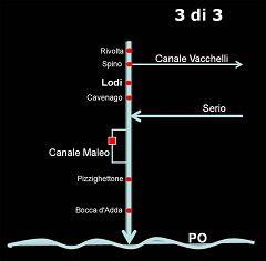 Adda: schema 3 di 3