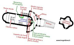 Planimetria commentata