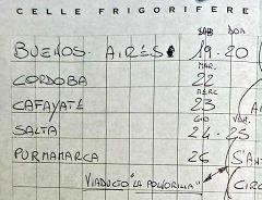 argentina_cile_piano