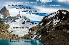 Cerro Madsen
