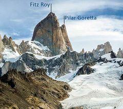 Fitz Roy e Pilar Goretta