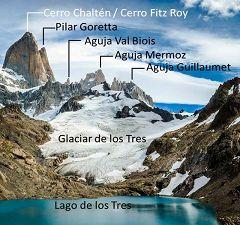 Glaciar de Los Tres